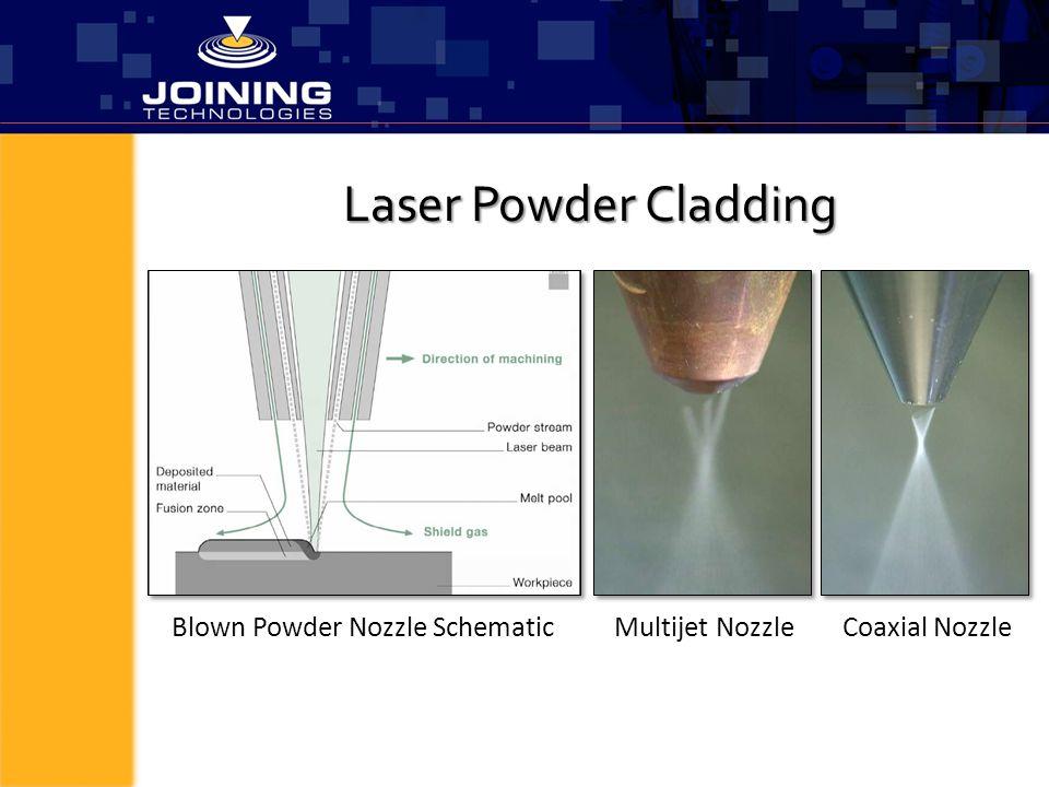 Blown Powder Nozzle Schematic
