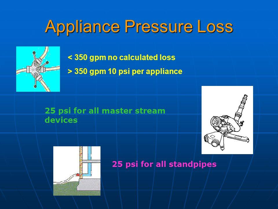 Appliance Pressure Loss