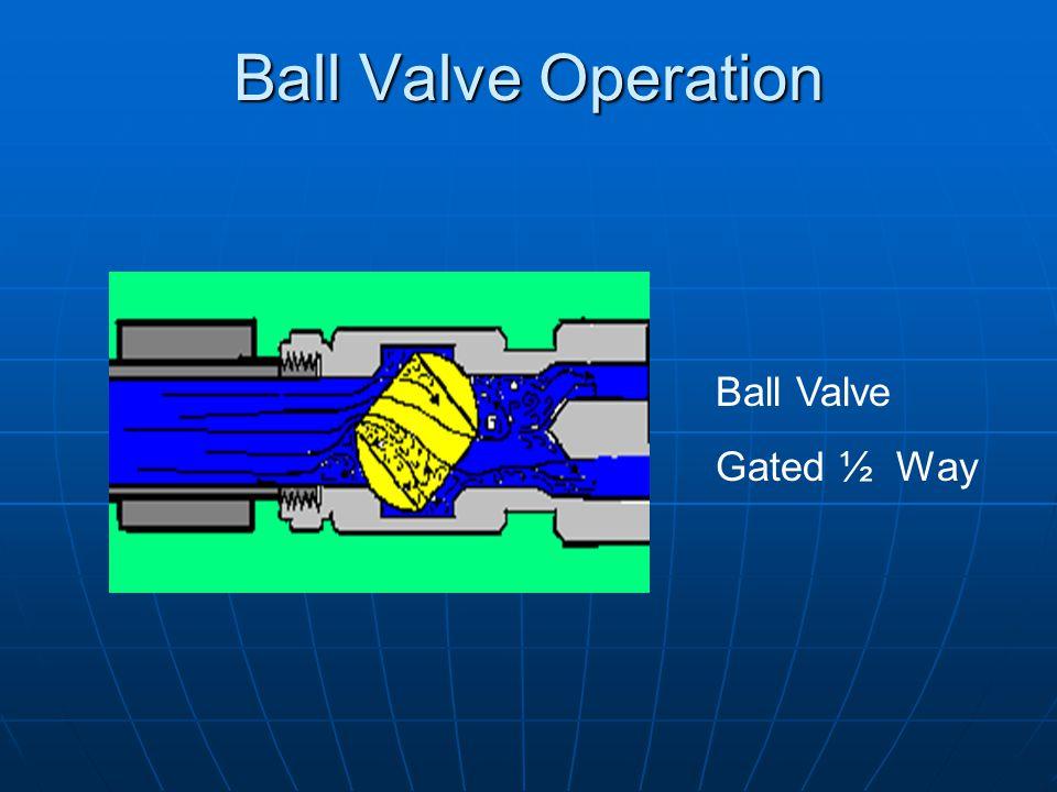 Ball Valve Operation Ball Valve Gated ½ Way