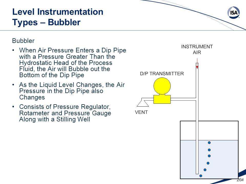 Level Instrumentation Types – Bubbler