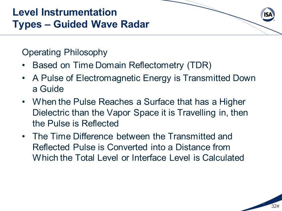 Level Instrumentation Types – Guided Wave Radar