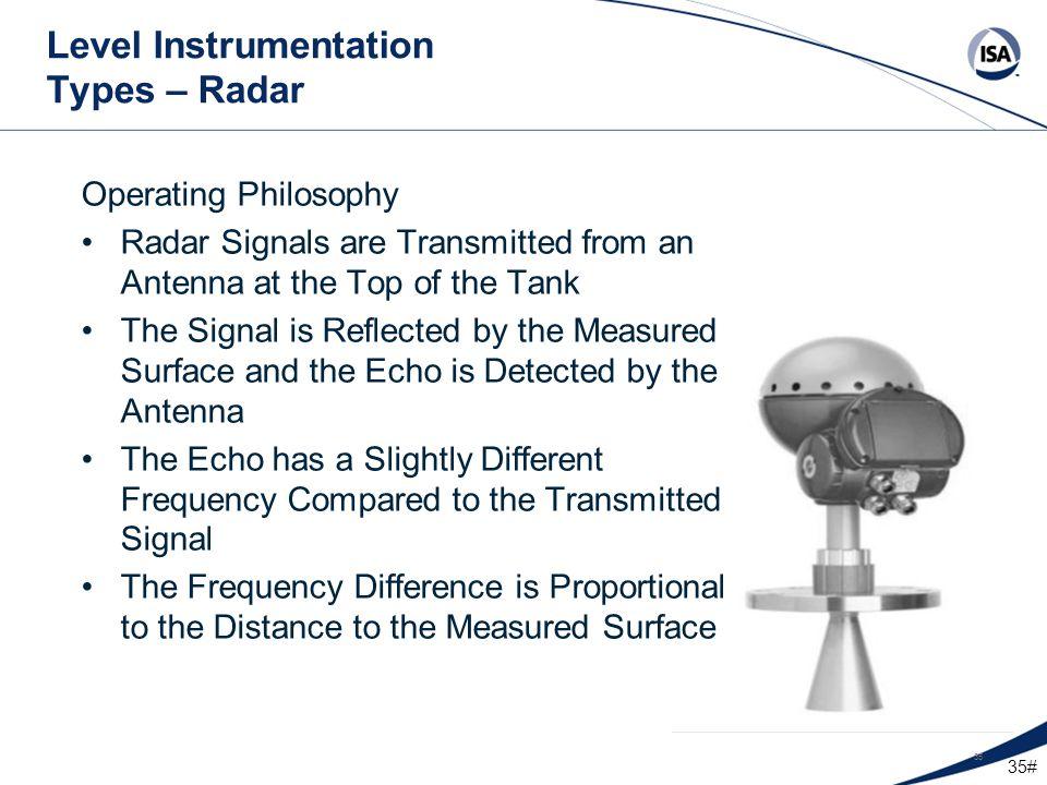 Level Instrumentation Types – Radar