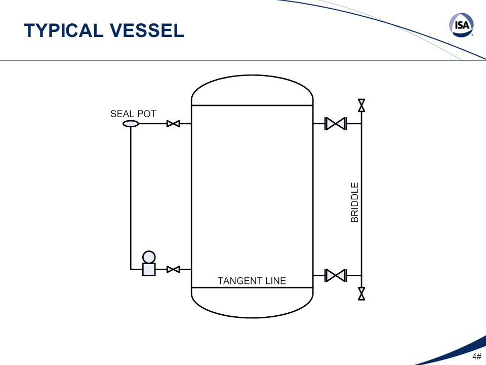 TYPICAL VESSEL