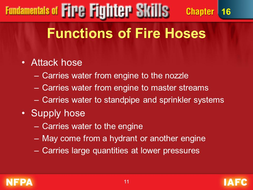 Functions of Fire Hoses