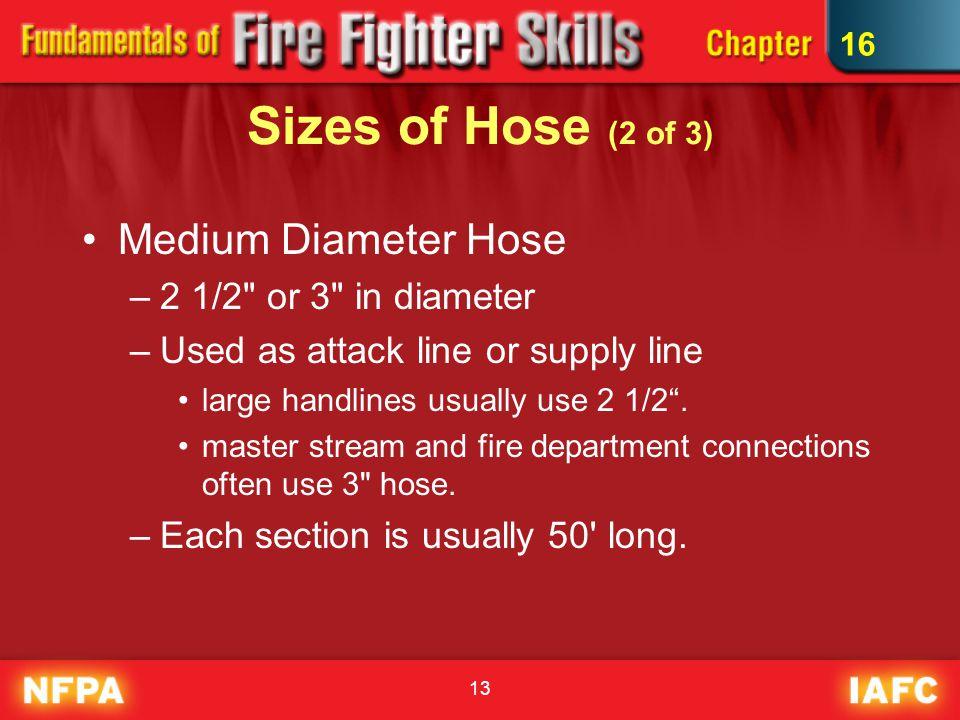Sizes of Hose (2 of 3) Medium Diameter Hose 2 1/2 or 3 in diameter