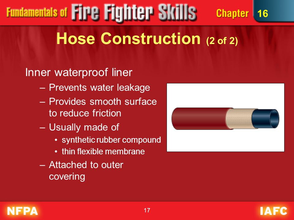 Hose Construction (2 of 2)
