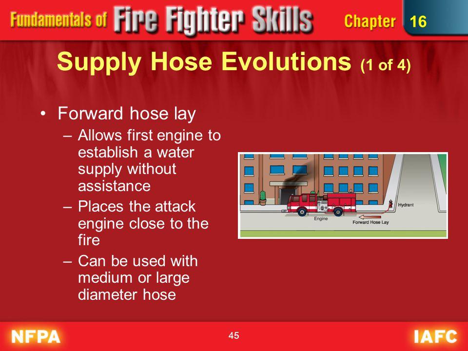 Supply Hose Evolutions (1 of 4)
