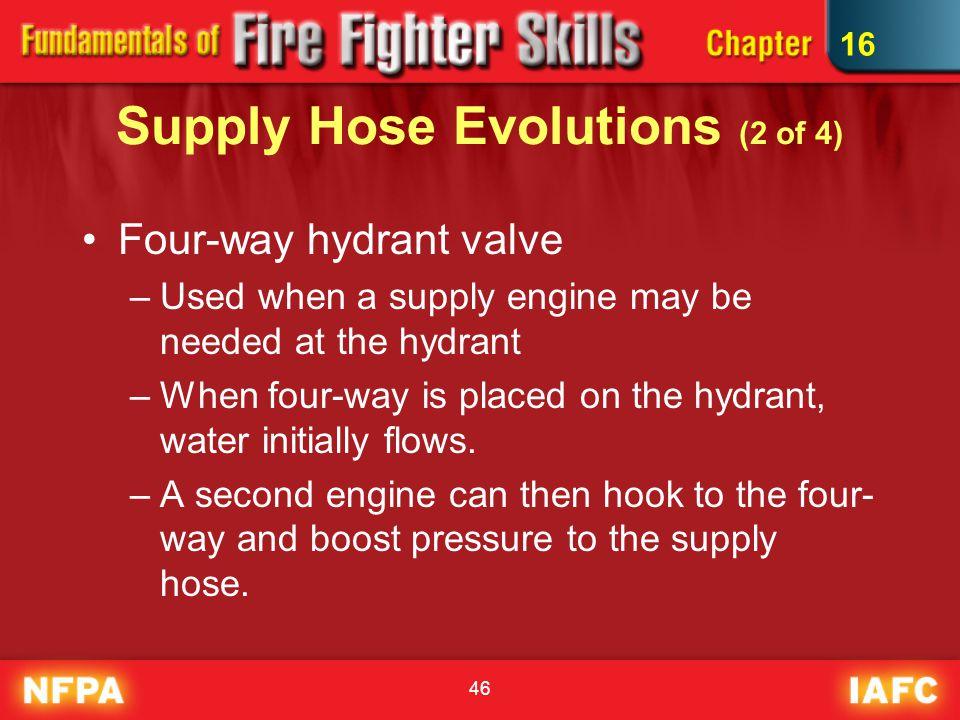 Supply Hose Evolutions (2 of 4)