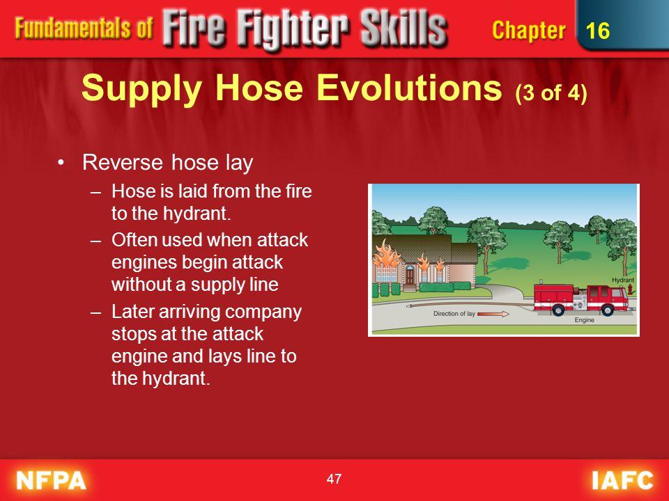 Supply Hose Evolutions (3 of 4)