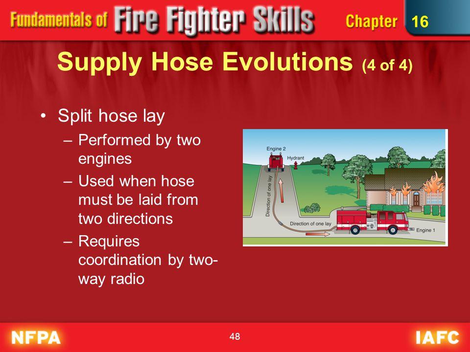 Supply Hose Evolutions (4 of 4)