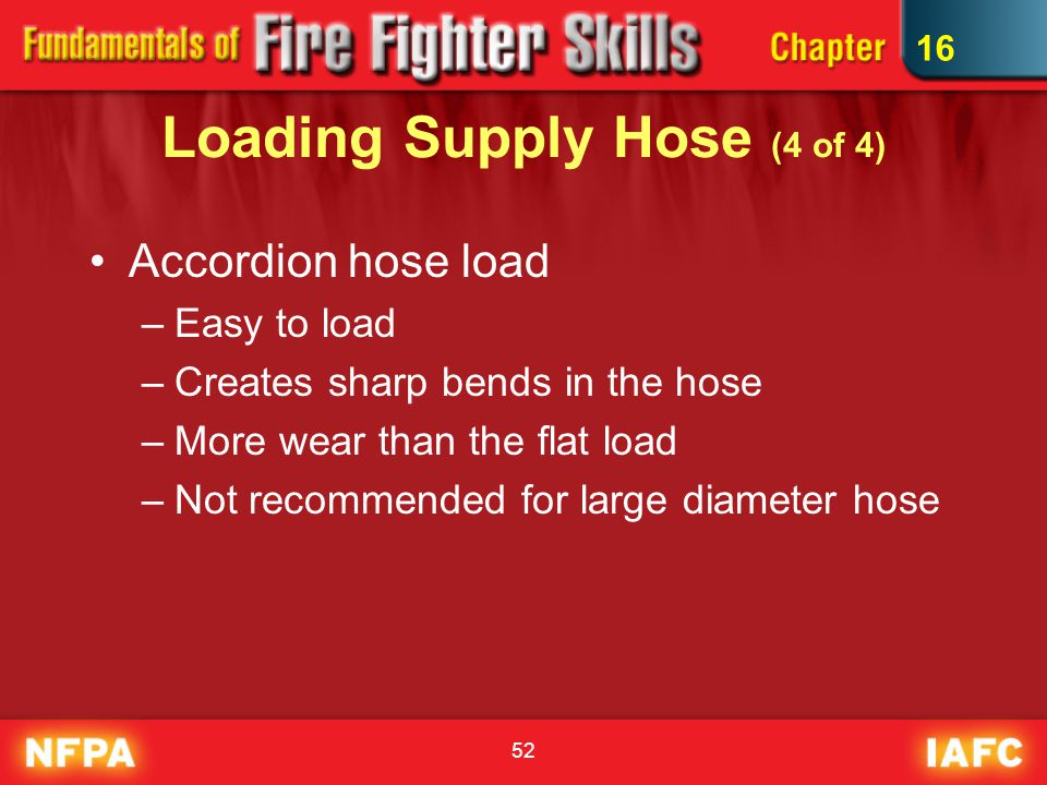 Loading Supply Hose (4 of 4)