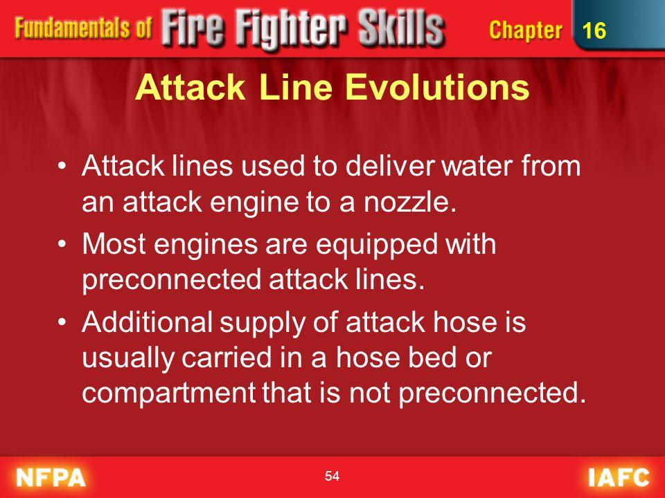 Attack Line Evolutions