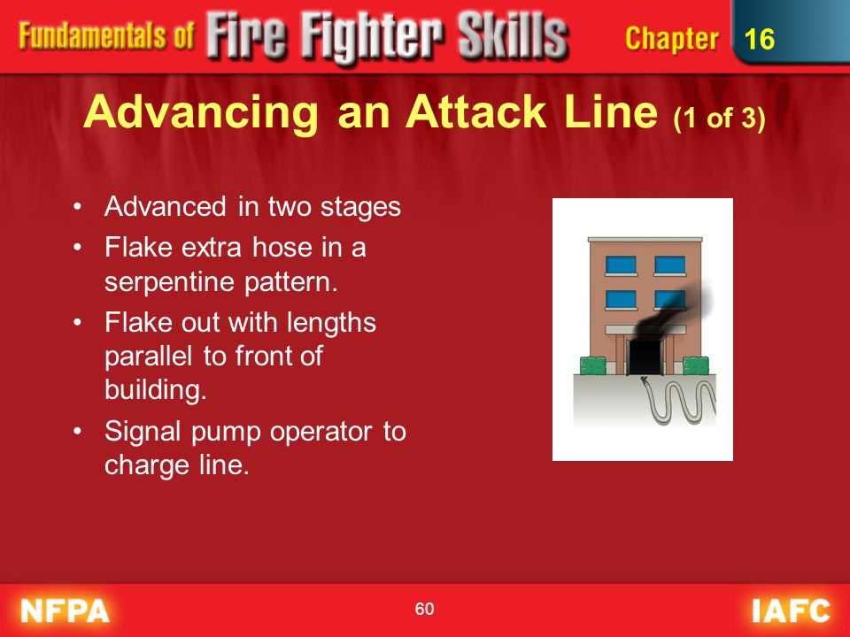 Advancing an Attack Line (1 of 3)