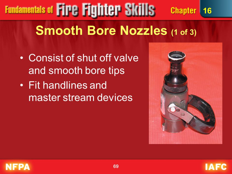 Smooth Bore Nozzles (1 of 3)