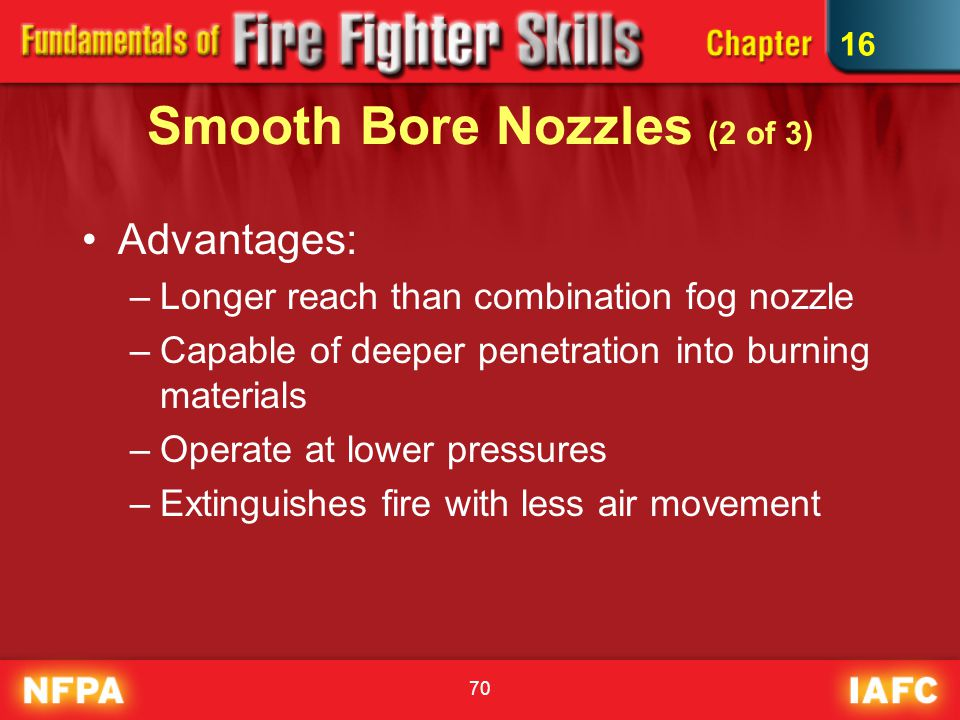 Smooth Bore Nozzles (2 of 3)