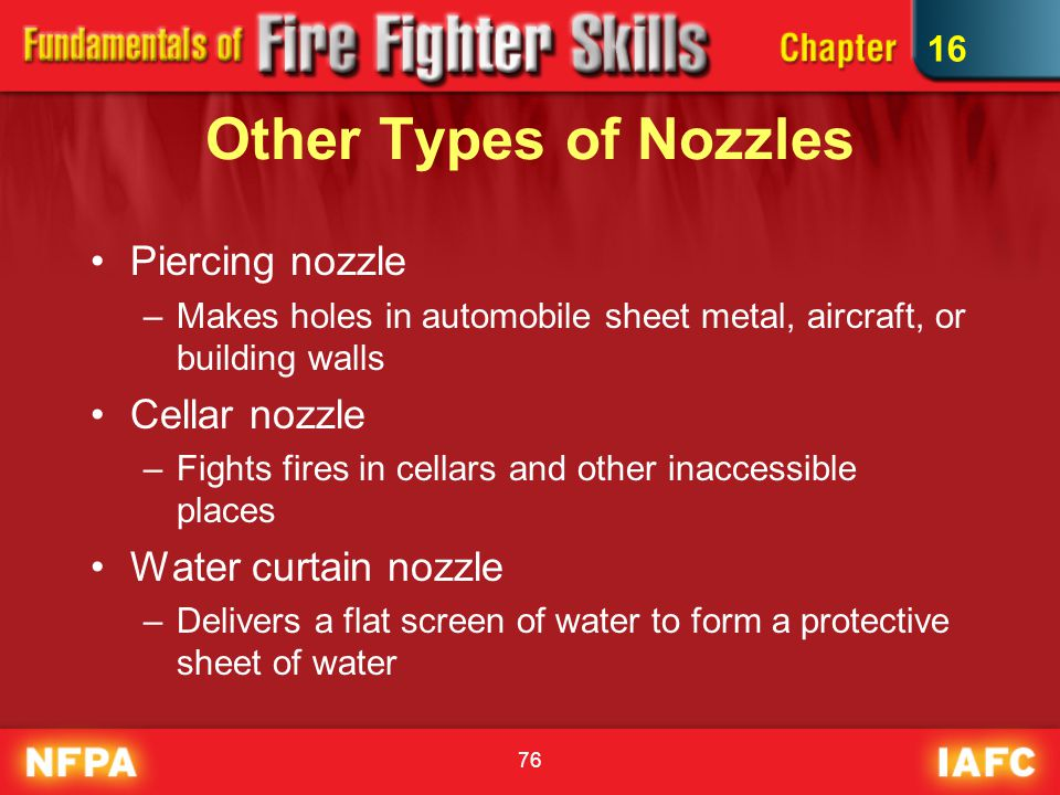 Other Types of Nozzles Piercing nozzle Cellar nozzle