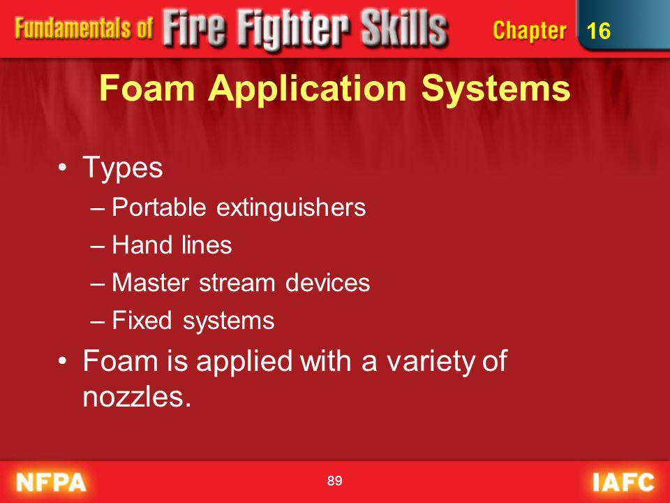 Foam Application Systems