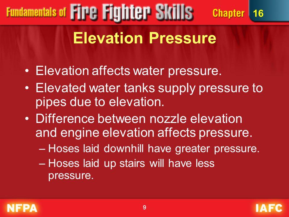 Elevation Pressure Elevation affects water pressure.