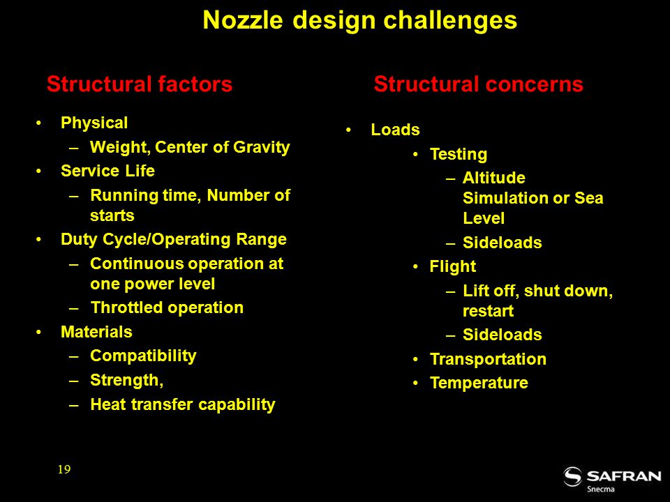 Nozzle design challenges