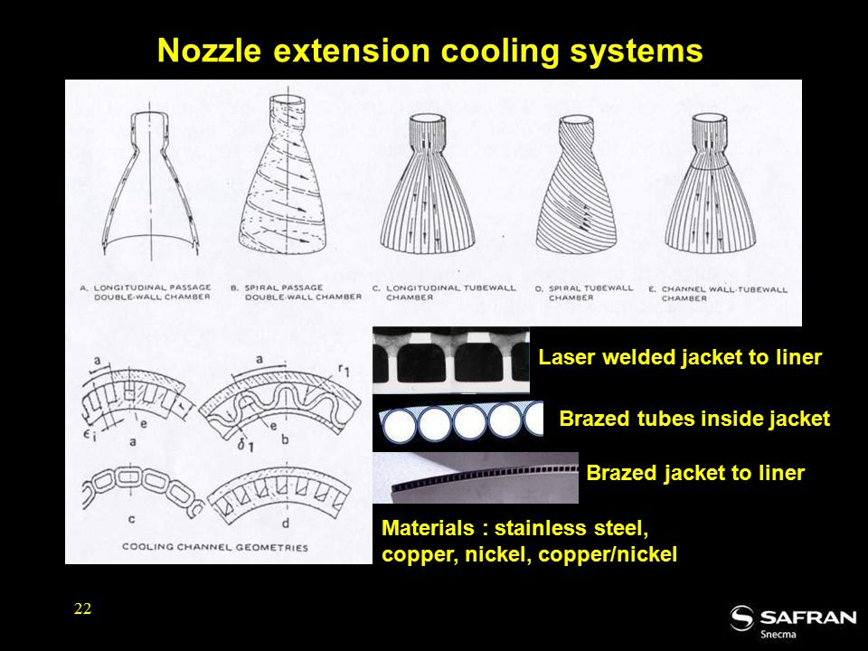 Nozzle extension cooling systems