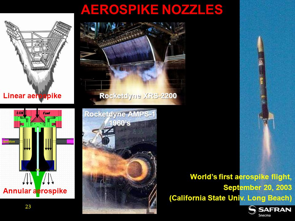 aerospike nozzle B) the external expansion nozzle, termed by rocketdyne the aerospike schematically, it operates with the flow configuration shown in the top figure at.