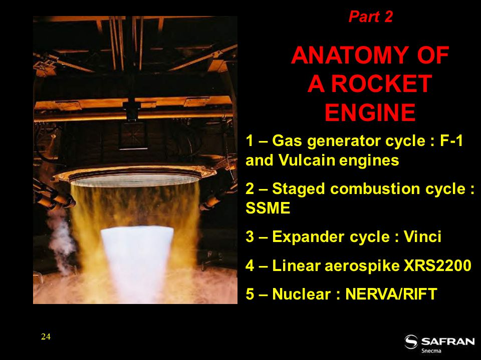 ANATOMY OF A ROCKET ENGINE