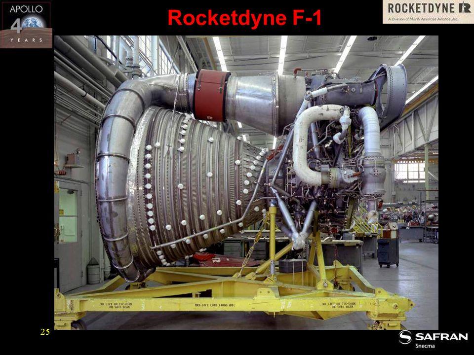 Rocketdyne F-1