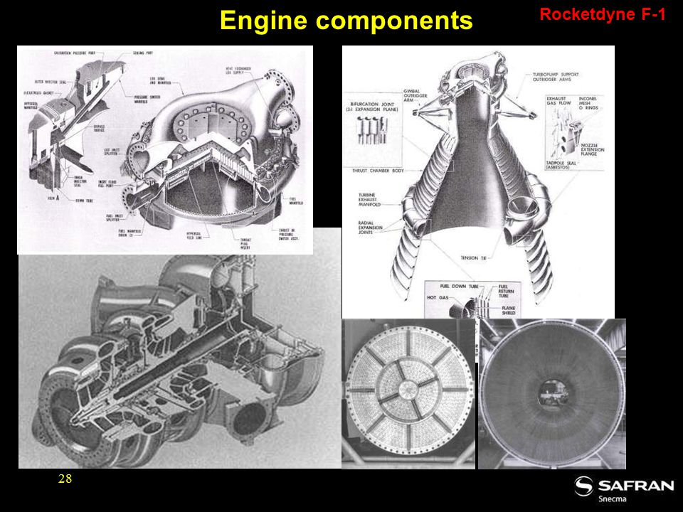 Engine components Rocketdyne F-1