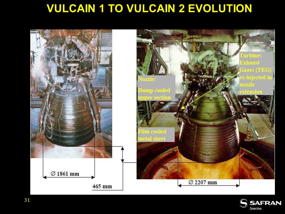 VULCAIN 1 TO VULCAIN 2 EVOLUTION