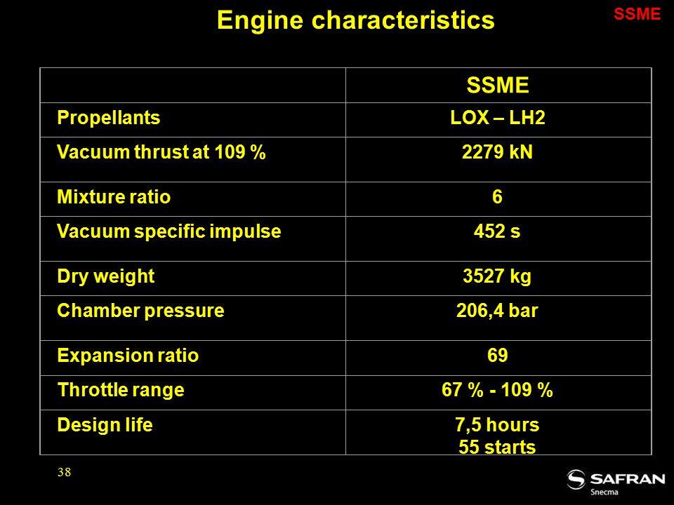 Engine characteristics