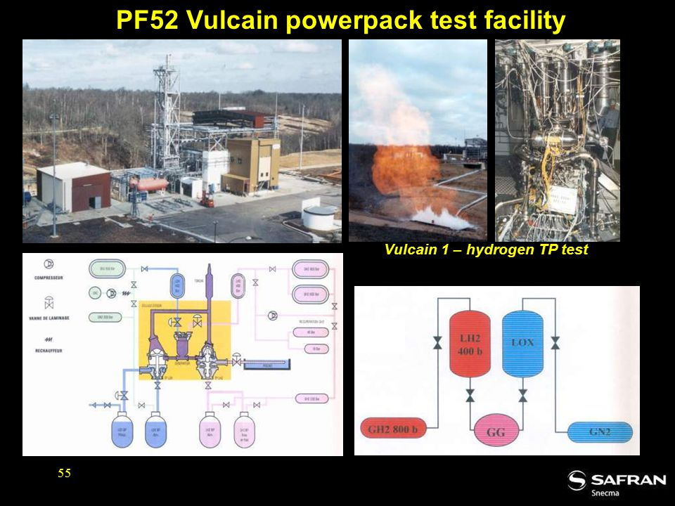 PF52 Vulcain powerpack test facility