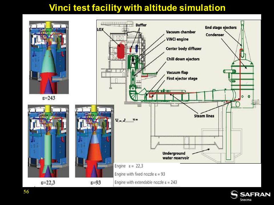 Vinci test facility with altitude simulation