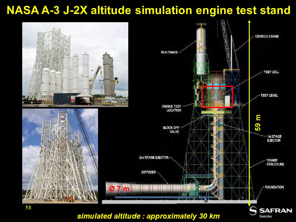NASA A-3 J-2X altitude simulation engine test stand