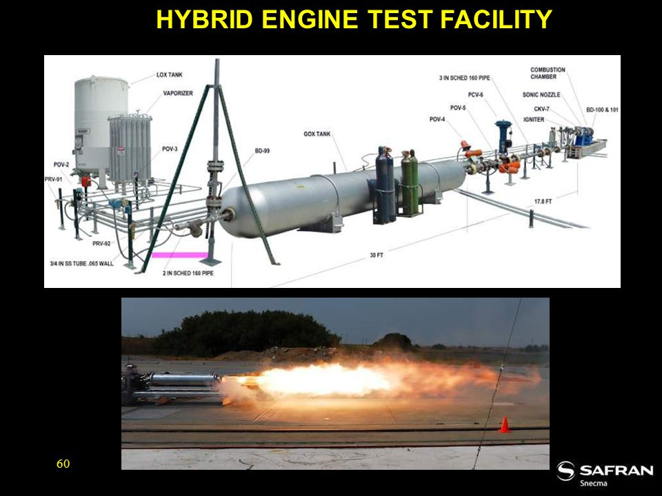 HYBRID ENGINE TEST FACILITY