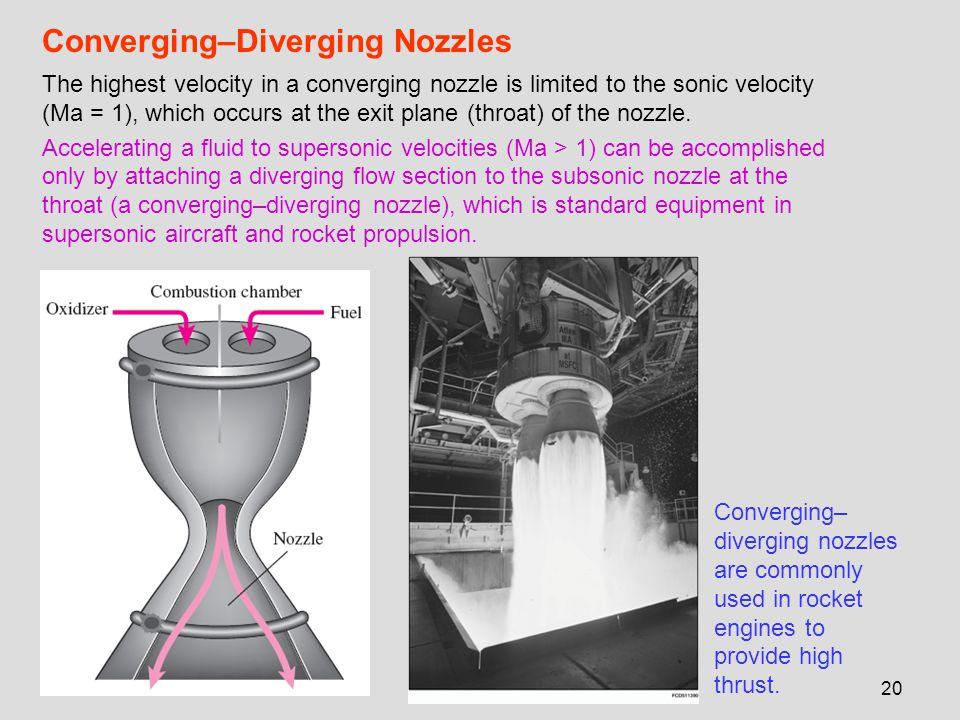 Converging–Diverging Nozzles