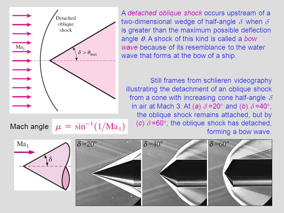 A detached oblique shock occurs upstream of a two-dimensional wedge of half-angle  when  is greater than the maximum possible deflection angle . A shock of this kind is called a bow wave because of its resemblance to the water wave that forms at the bow of a ship.
