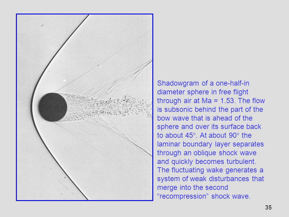 Shadowgram of a one-half-in diameter sphere in free flight through air at Ma = 1.53.