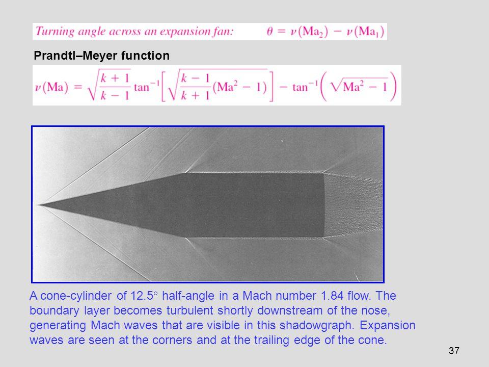 Prandtl–Meyer function