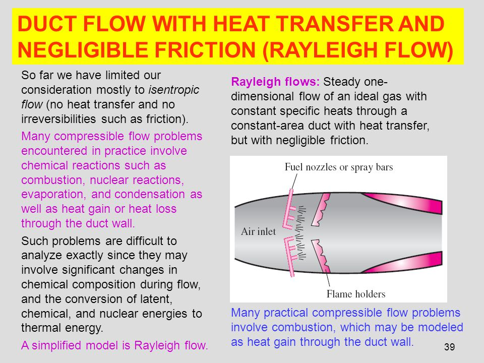 DUCT FLOW WITH HEAT TRANSFER AND NEGLIGIBLE FRICTION (RAYLEIGH FLOW)