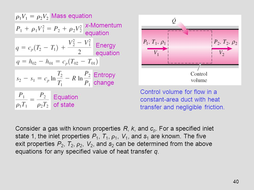 Mass equation x-Momentum equation. Energy equation. Entropy change. Equation of state.