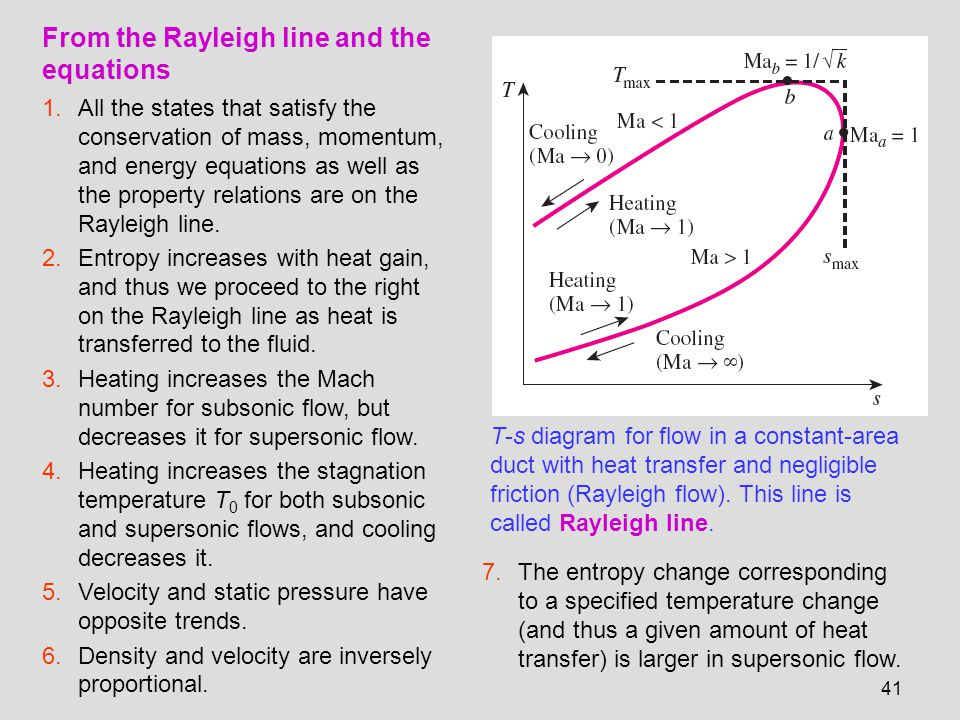 From the Rayleigh line and the equations