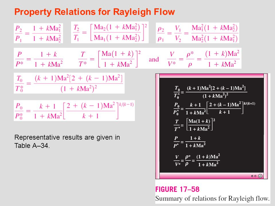 Property Relations for Rayleigh Flow
