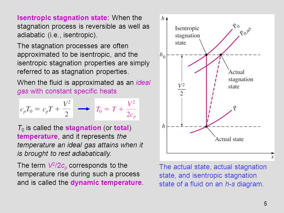 Isentropic stagnation state: When the stagnation process is reversible as well as adiabatic (i.e., isentropic).