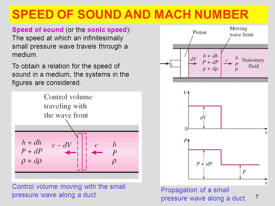pressure and mach number relationship