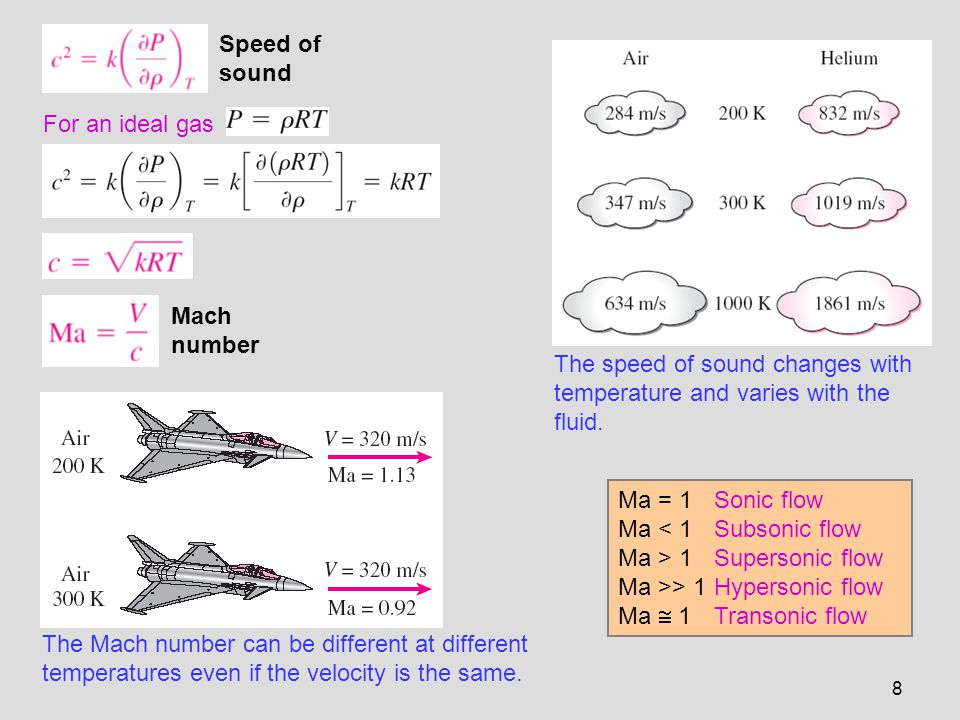 For an ideal gas Mach number. Speed of sound. The speed of sound changes with temperature and varies with the fluid.