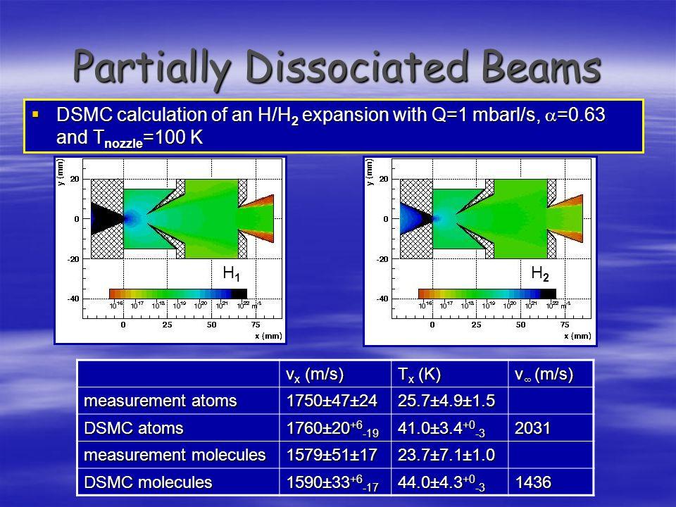 Partially Dissociated Beams