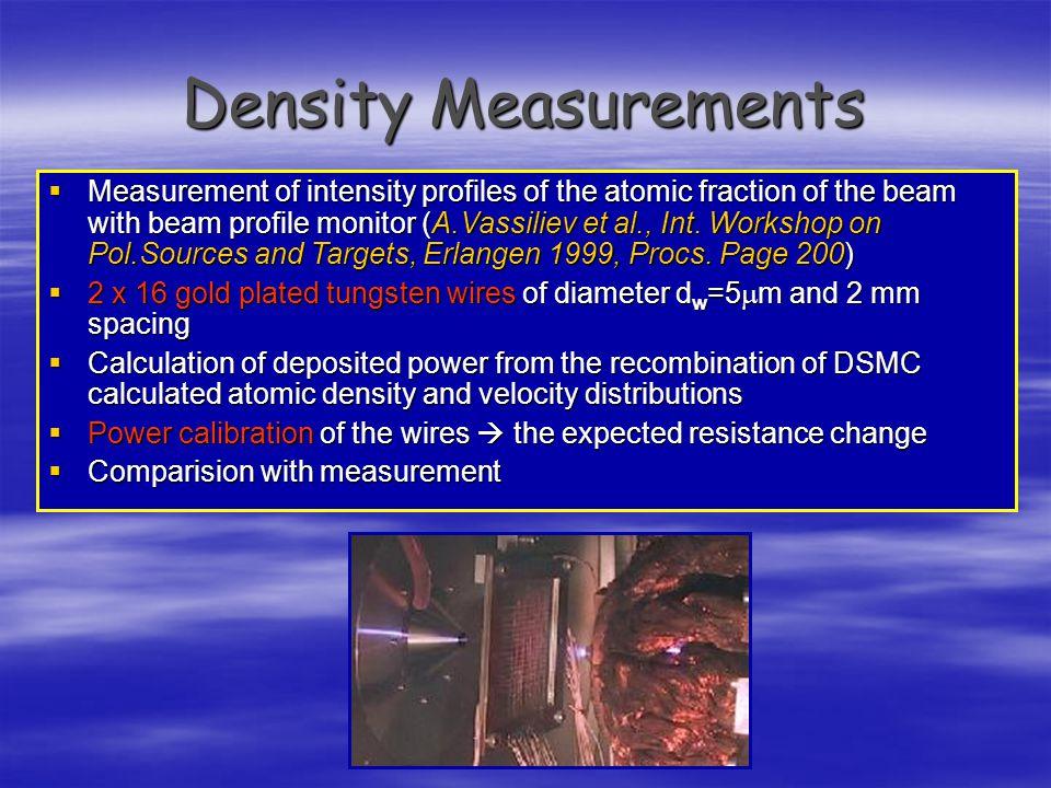 Density Measurements
