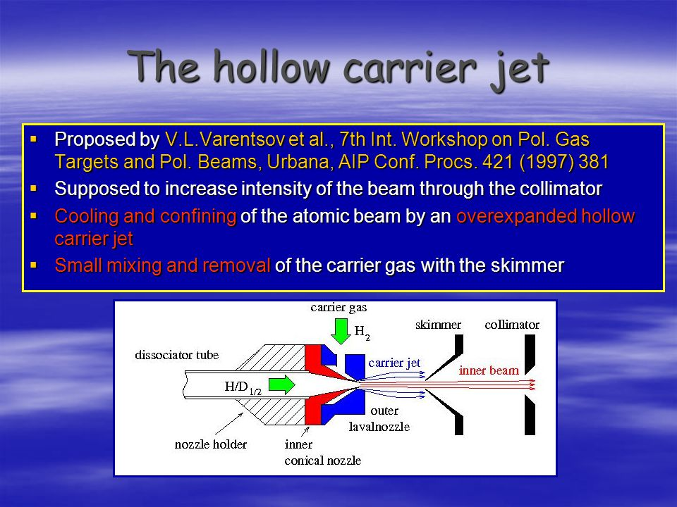 The hollow carrier jet