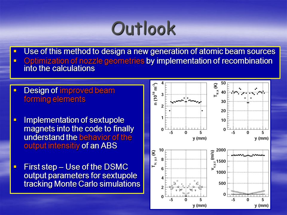 Outlook Use of this method to design a new generation of atomic beam sources.