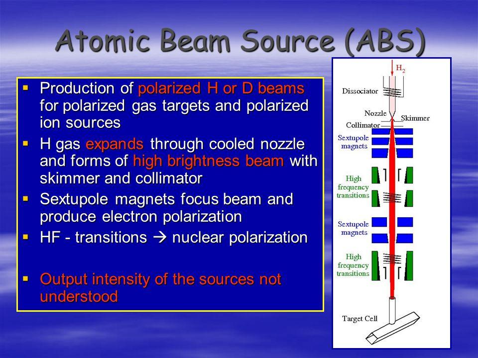 Atomic Beam Source (ABS)